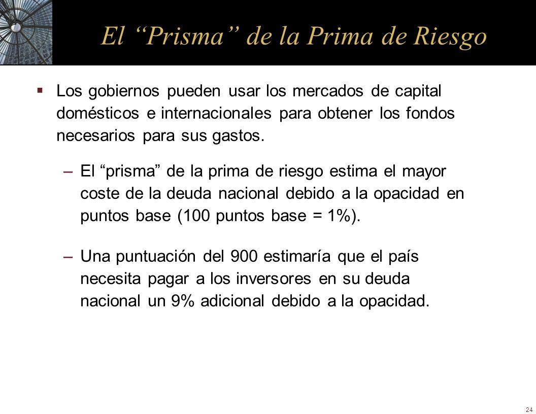 24 El Prisma de la Prima de Riesgo Los gobiernos pueden usar los mercados de capital domésticos e internacionales para obtener los fondos necesarios p