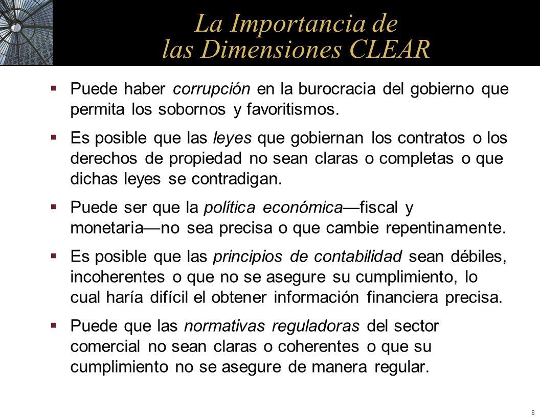 8 La Importancia de las Dimensiones CLEAR Puede haber corrupción en la burocracia del gobierno que permita los sobornos y favoritismos. Es posible que