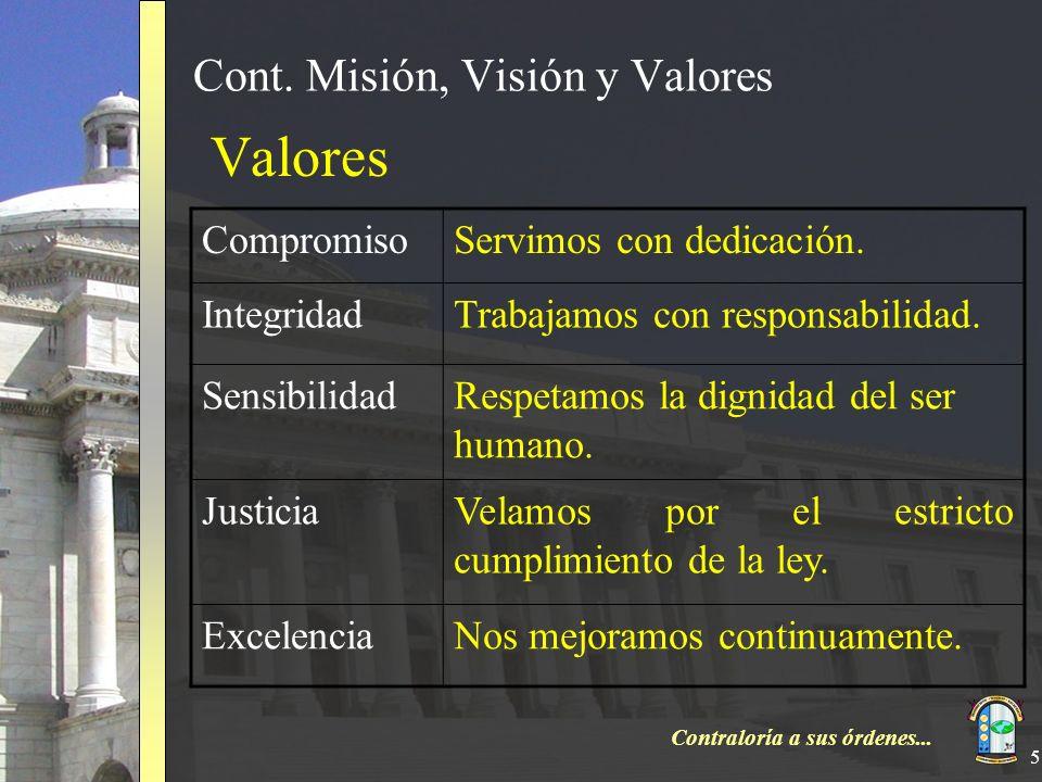 Contraloría a sus órdenes... 5 Cont. Misión, Visión y Valores Valores CompromisoServimos con dedicación. IntegridadTrabajamos con responsabilidad. Sen