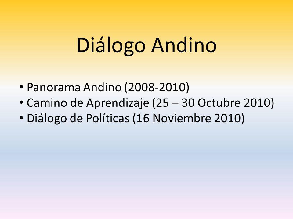 Diálogo Andino Panorama Andino (2008-2010) Camino de Aprendizaje (25 – 30 Octubre 2010) Diálogo de Políticas (16 Noviembre 2010)