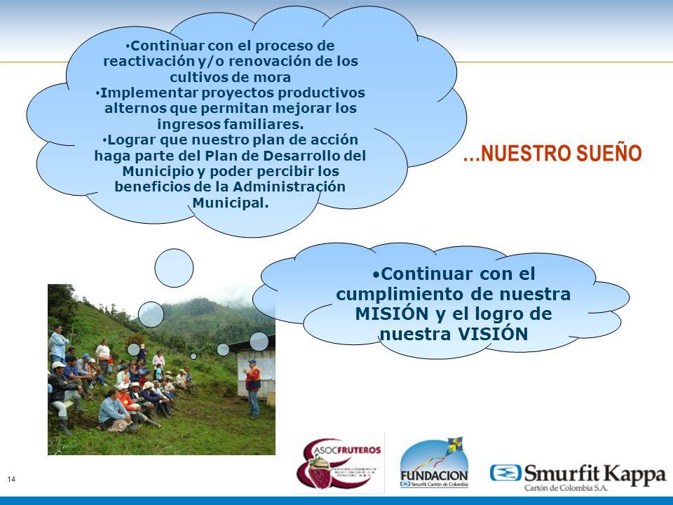 14 …NUESTRO SUEÑO Continuar con el proceso de reactivación y/o renovación de los cultivos de mora Implementar proyectos productivos alternos que permi