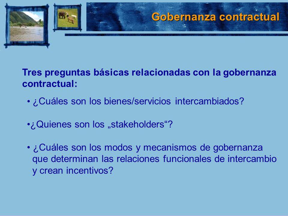 Tres preguntas básicas relacionadas con la gobernanza contractual: ¿Cuáles son los bienes/servicios intercambiados? ¿Quienes son los stakeholders? ¿Cu