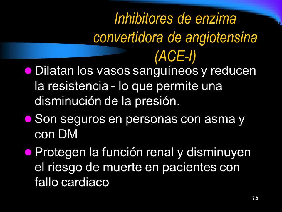 15 Inhibitores de enzima convertidora de angiotensina (ACE-I) Dilatan los vasos sanguíneos y reducen la resistencia - lo que permite una disminución d