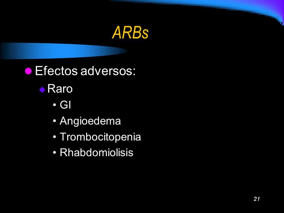 21 ARBs Efectos adversos: Raro GI Angioedema Trombocitopenia Rhabdomiolisis