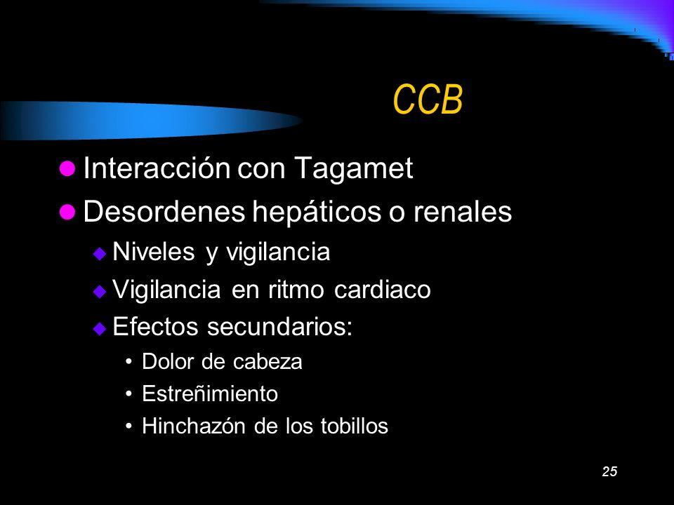 25 CCB Interacción con Tagamet Desordenes hepáticos o renales Niveles y vigilancia Vigilancia en ritmo cardiaco Efectos secundarios: Dolor de cabeza E