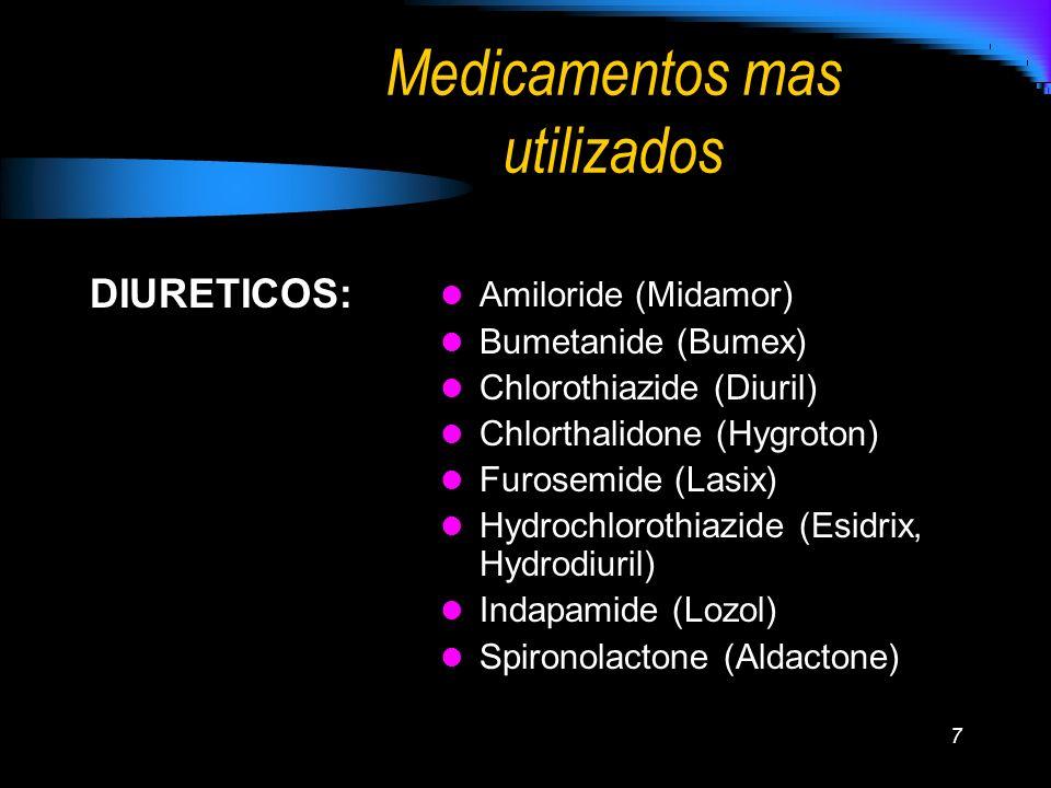 7 Medicamentos mas utilizados Amiloride (Midamor) Bumetanide (Bumex) Chlorothiazide (Diuril) Chlorthalidone (Hygroton) Furosemide (Lasix) Hydrochlorot