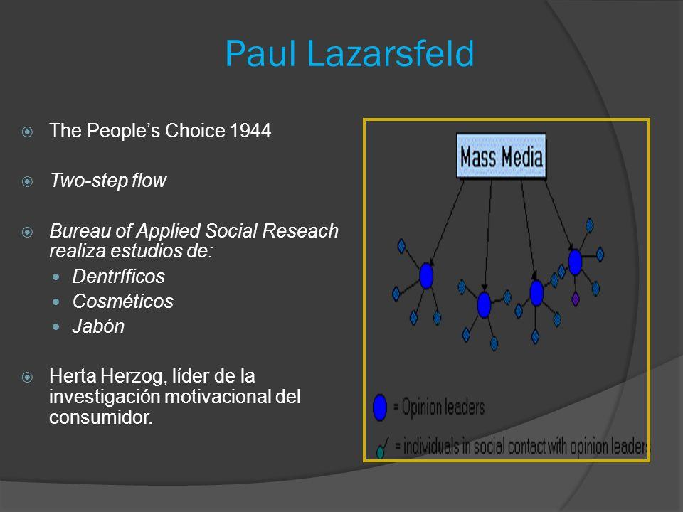 Paul Lazarsfeld The Peoples Choice 1944 Two-step flow Bureau of Applied Social Reseach realiza estudios de: Dentríficos Cosméticos Jabón Herta Herzog,