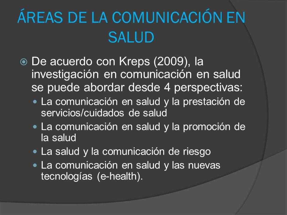 ÁREAS DE LA COMUNICACIÓN EN SALUD De acuerdo con Kreps (2009), la investigación en comunicación en salud se puede abordar desde 4 perspectivas: La com
