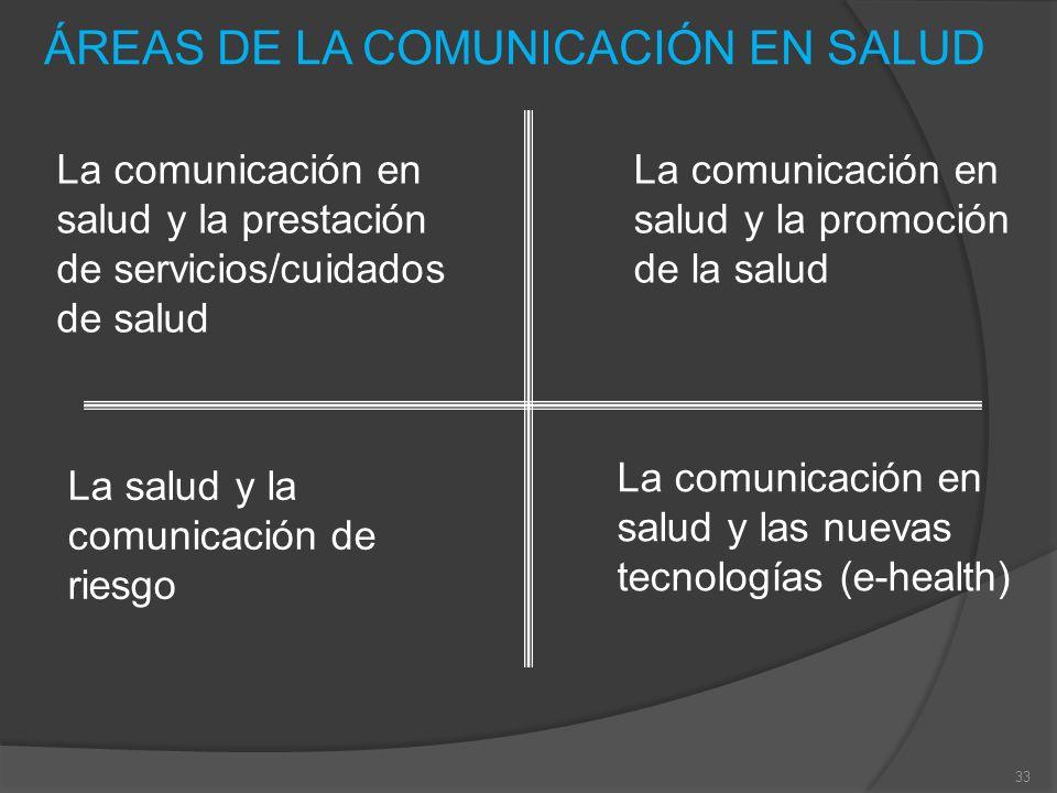33 La comunicación en salud y la promoción de la salud La comunicación en salud y las nuevas tecnologías (e-health) ÁREAS DE LA COMUNICACIÓN EN SALUD