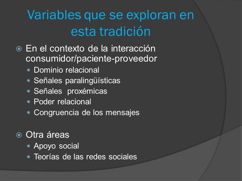 Variables que se exploran en esta tradición En el contexto de la interacción consumidor/paciente-proveedor Dominio relacional Señales paralingüísticas