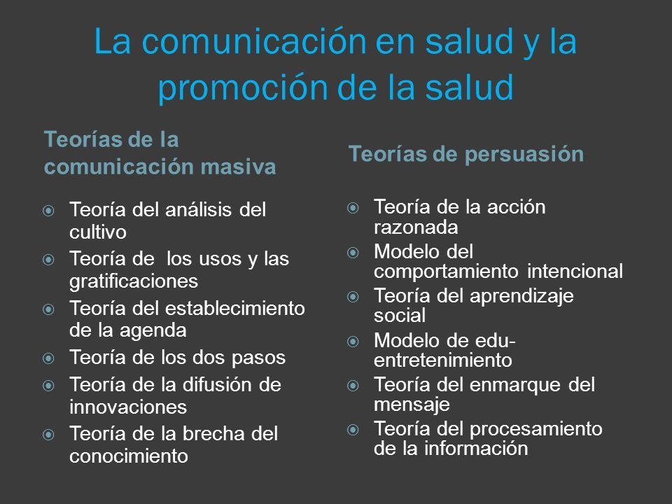 La comunicación en salud y la promoción de la salud Teorías de la comunicación masiva Teorías de persuasión Teoría del análisis del cultivo Teoría de