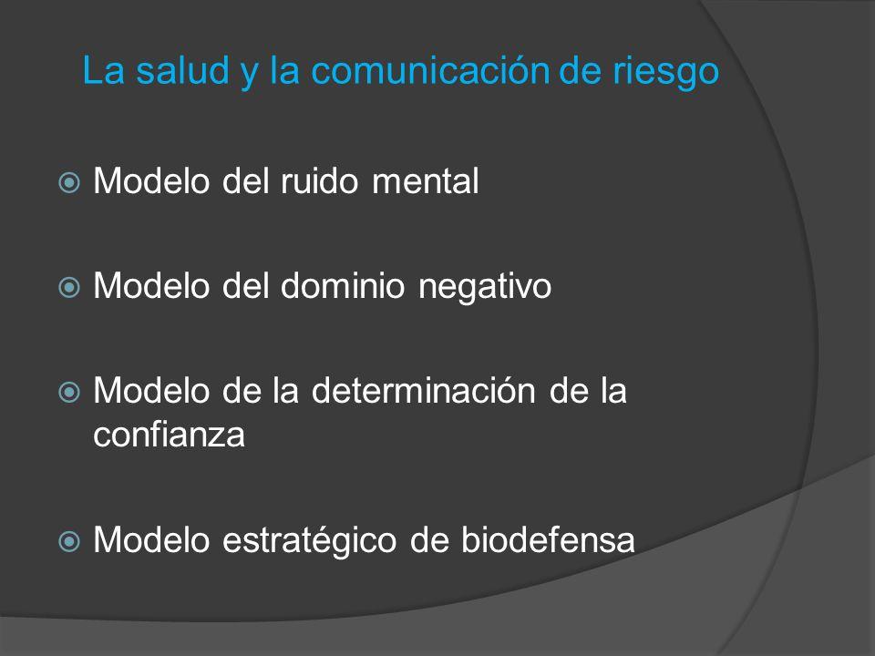 La salud y la comunicación de riesgo Modelo del ruido mental Modelo del dominio negativo Modelo de la determinación de la confianza Modelo estratégico