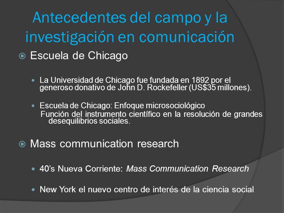 Antecedentes del campo y la investigación en comunicación Escuela de Chicago La Universidad de Chicago fue fundada en 1892 por el generoso donativo de