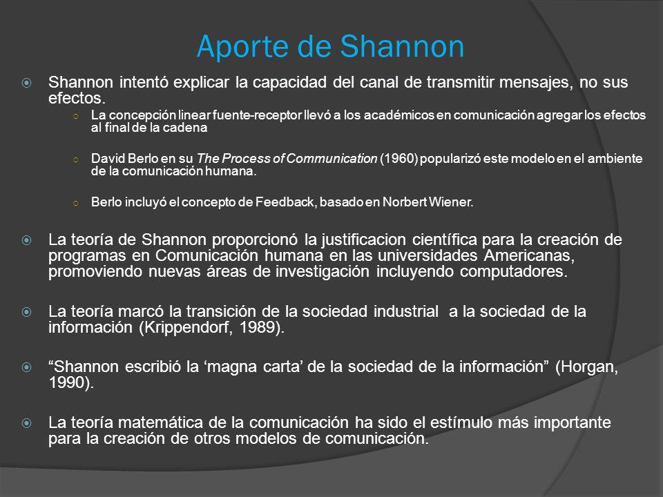 Aporte de Shannon Shannon intentó explicar la capacidad del canal de transmitir mensajes, no sus efectos. La concepción linear fuente-receptor llevó a