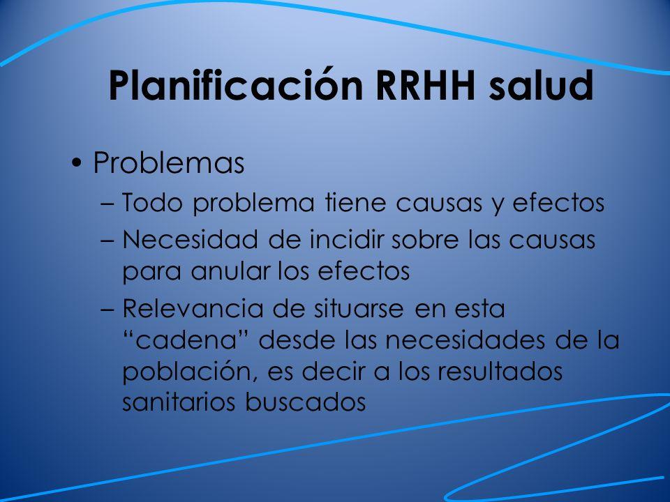 Planificación RRHH salud Problemas –Todo problema tiene causas y efectos –Necesidad de incidir sobre las causas para anular los efectos –Relevancia de