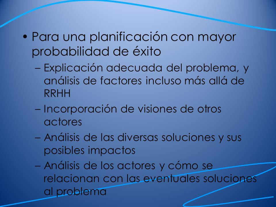 Para una planificación con mayor probabilidad de éxito –Explicación adecuada del problema, y análisis de factores incluso más allá de RRHH –Incorporac