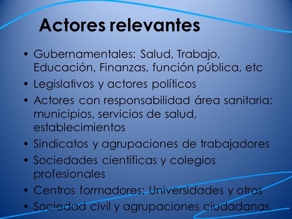 Actores relevantes Gubernamentales: Salud, Trabajo, Educación, Finanzas, función pública, etc Legislativos y actores políticos Actores con responsabil
