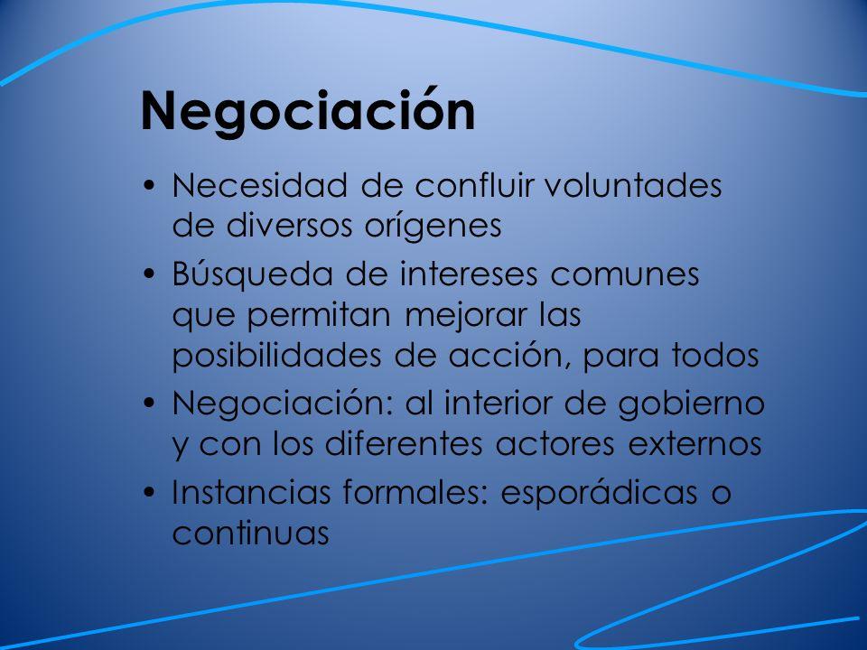 Negociación Necesidad de confluir voluntades de diversos orígenes Búsqueda de intereses comunes que permitan mejorar las posibilidades de acción, para