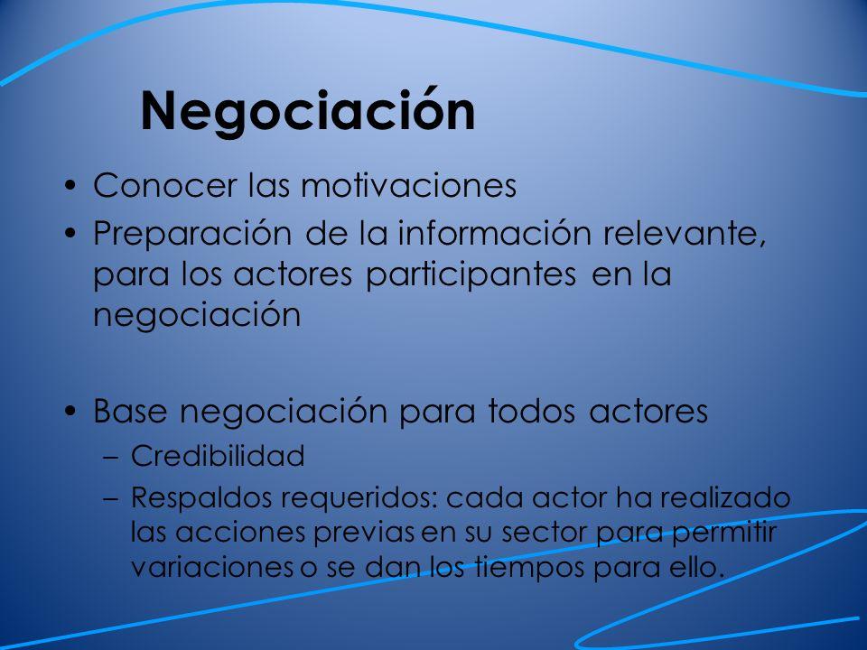 Negociación Conocer las motivaciones Preparación de la información relevante, para los actores participantes en la negociación Base negociación para t