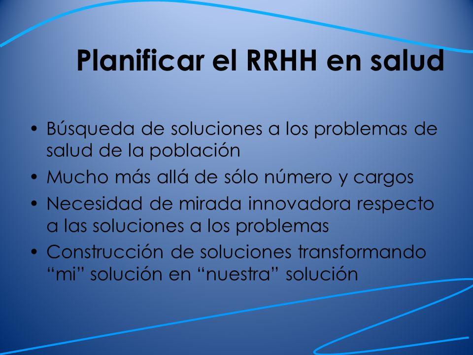 Planificar el RRHH en salud Búsqueda de soluciones a los problemas de salud de la población Mucho más allá de sólo número y cargos Necesidad de mirada