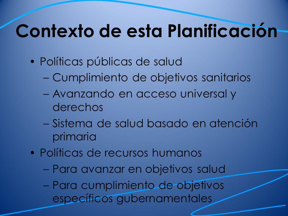 Contexto de esta Planificación Políticas públicas de salud –Cumplimiento de objetivos sanitarios –Avanzando en acceso universal y derechos –Sistema de