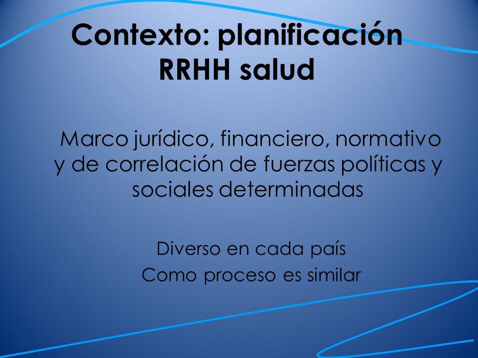 Contexto: planificación RRHH salud Marco jurídico, financiero, normativo y de correlación de fuerzas políticas y sociales determinadas Diverso en cada