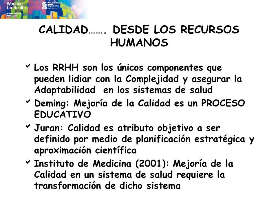 CALIDAD……. DESDE LOS RECURSOS HUMANOS Los RRHH son los únicos componentes que pueden lidiar con la Complejidad y asegurar la Adaptabilidad en los sist