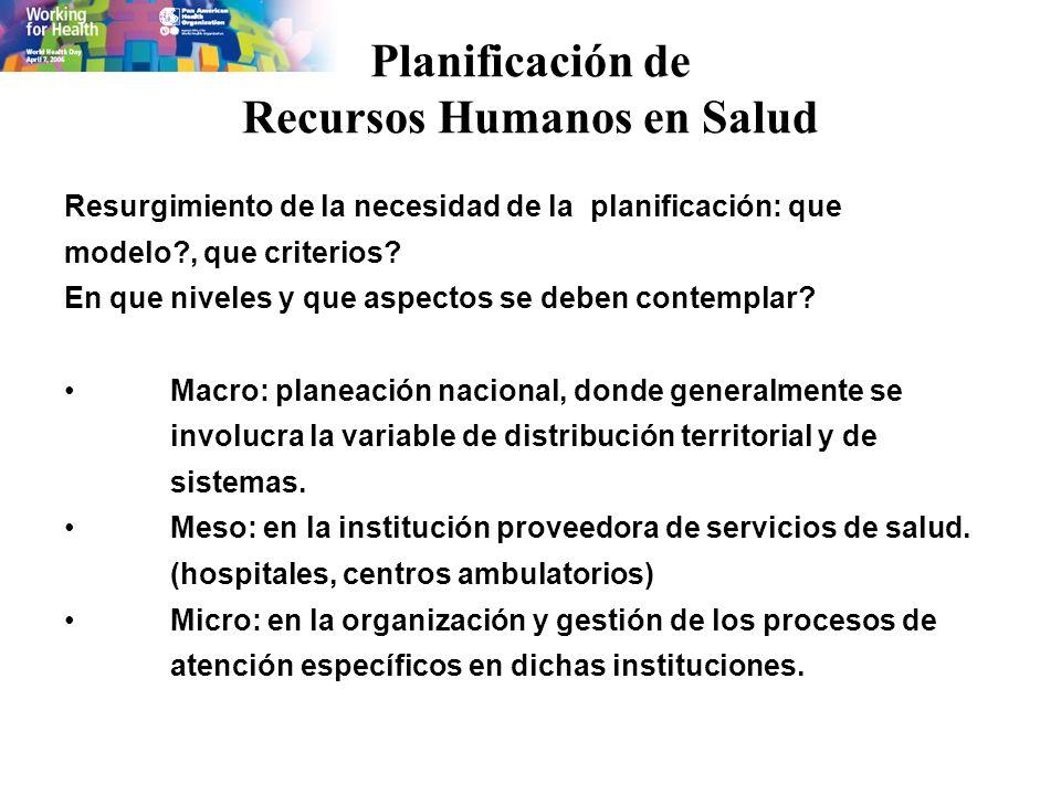 Planificación de Recursos Humanos en Salud Resurgimiento de la necesidad de la planificación: que modelo?, que criterios? En que niveles y que aspecto