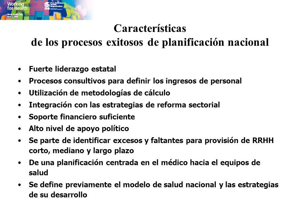 Características de los procesos exitosos de planificación nacional Fuerte liderazgo estatal Procesos consultivos para definir los ingresos de personal