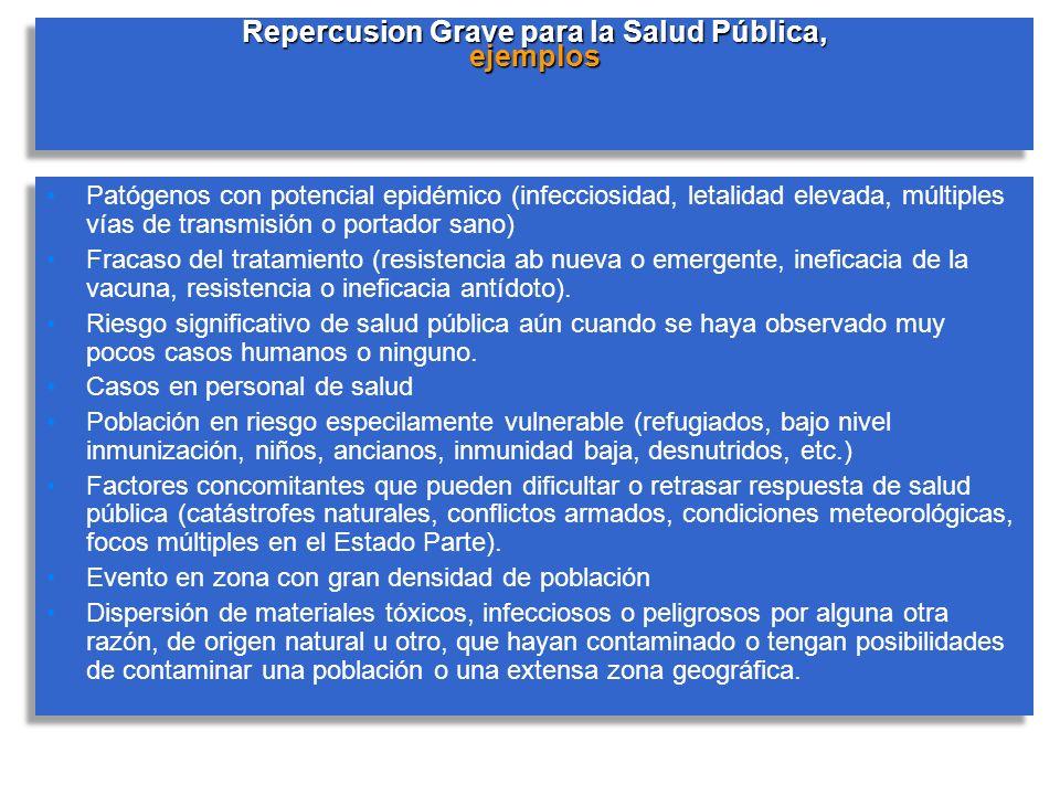 Repercusion Grave para la Salud Pública, ejemplos Patógenos con potencial epidémico (infecciosidad, letalidad elevada, múltiples vías de transmisión o