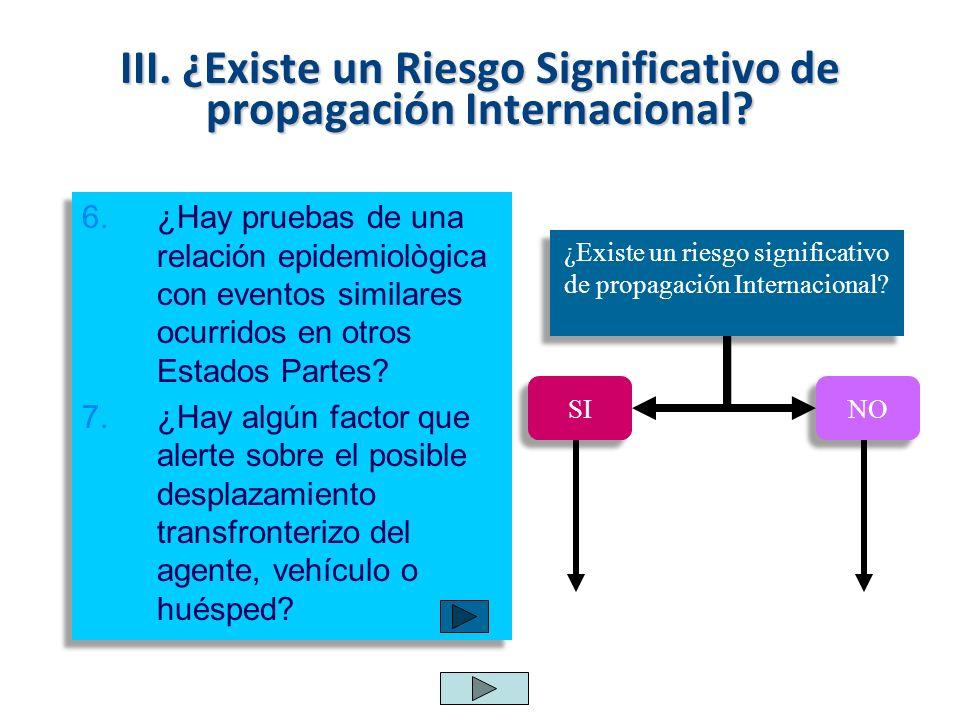 III. ¿Existe un Riesgo Significativo de propagación Internacional? 6.¿Hay pruebas de una relación epidemiològica con eventos similares ocurridos en ot