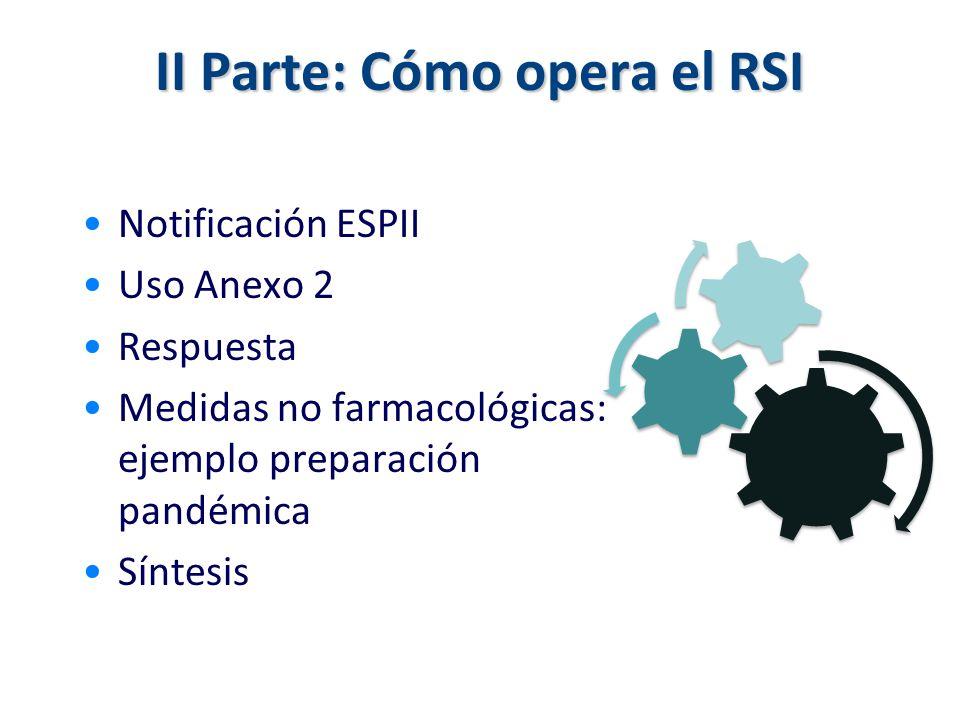 II Parte: Cómo opera el RSI Notificación ESPII Uso Anexo 2 Respuesta Medidas no farmacológicas: ejemplo preparación pandémica Síntesis