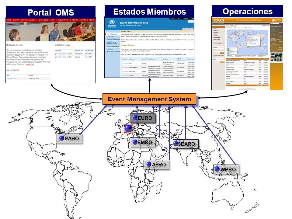 PAHO AFRO WPRO EMRO SEARO EURO Operaciones Estados Miembros Portal OMS Event Management System