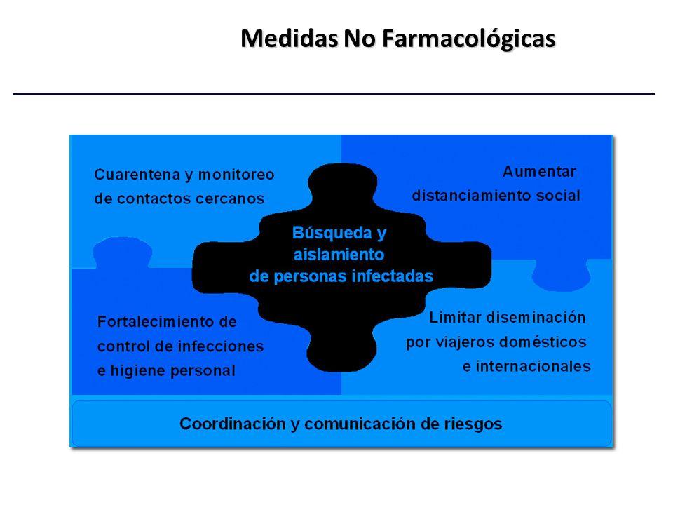Medidas No Farmacológicas