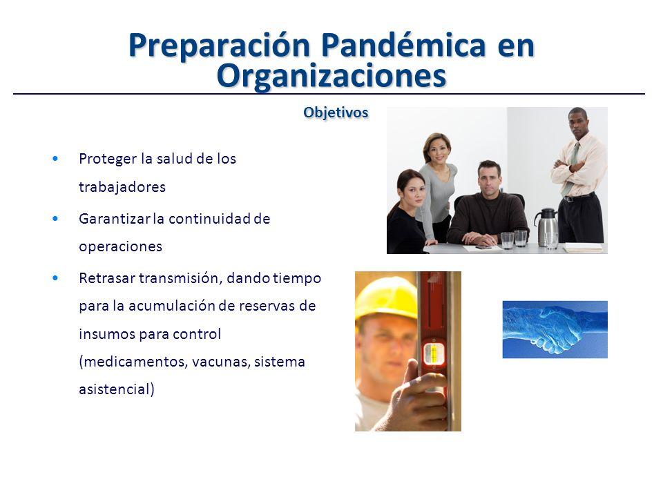 Preparación Pandémica en Organizaciones Objetivos Proteger la salud de los trabajadores Garantizar la continuidad de operaciones Retrasar transmisión,