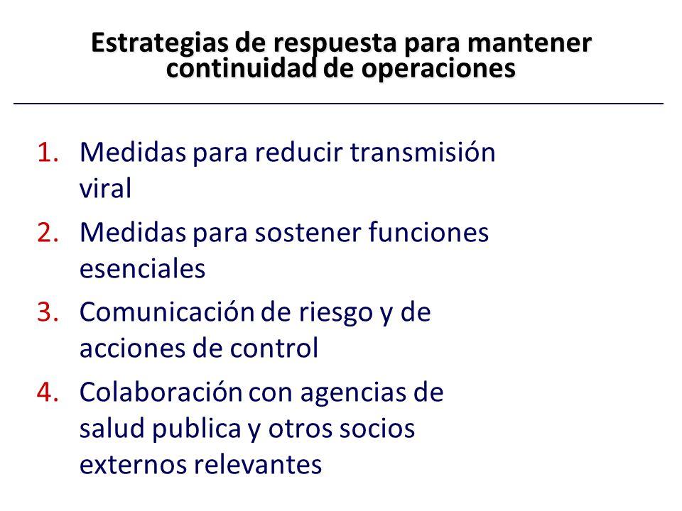 Estrategias de respuesta para mantener continuidad de operaciones 1.Medidas para reducir transmisión viral 2.Medidas para sostener funciones esenciale