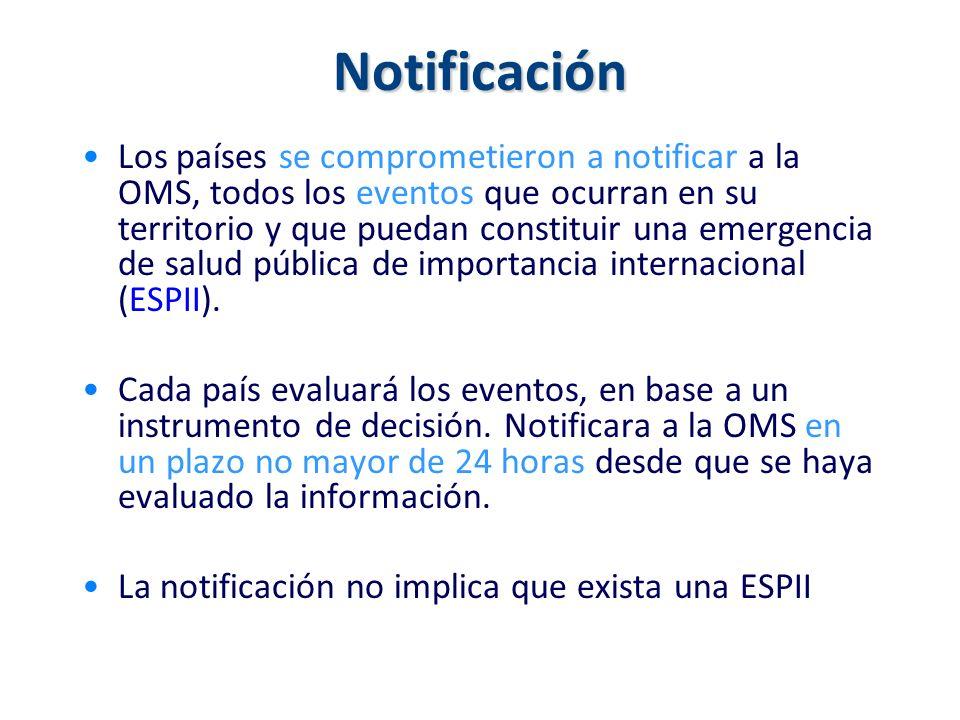 Notificación Los países se comprometieron a notificar a la OMS, todos los eventos que ocurran en su territorio y que puedan constituir una emergencia