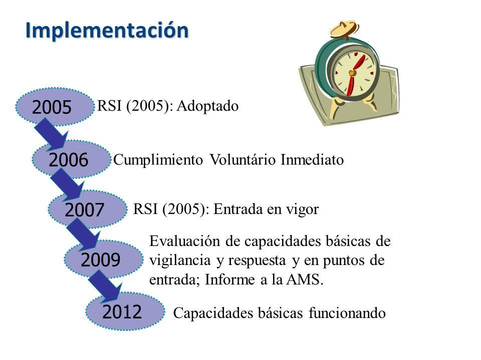 Evaluación de capacidades básicas de vigilancia y respuesta y en puntos de entrada; Informe a la AMS. Implementación 2005 RSI (2005): Adoptado RSI (20