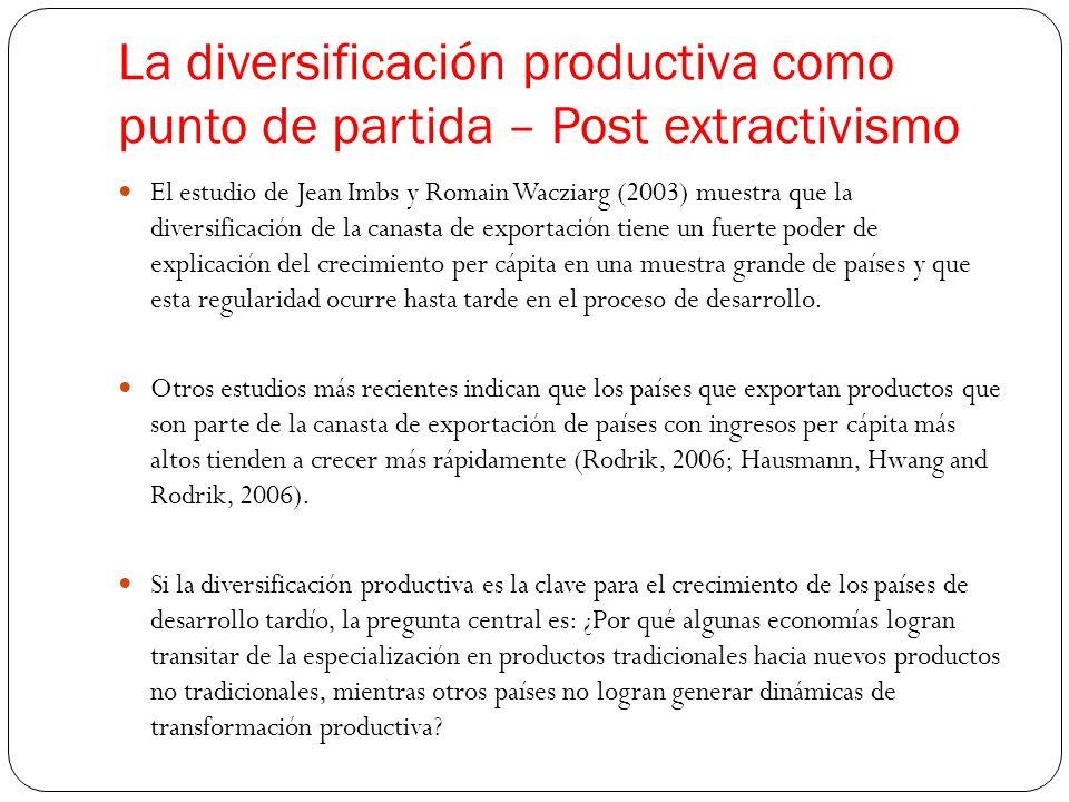 La diversificación productiva como punto de partida – Post extractivismo El estudio de Jean Imbs y Romain Wacziarg (2003) muestra que la diversificación de la canasta de exportación tiene un fuerte poder de explicación del crecimiento per cápita en una muestra grande de países y que esta regularidad ocurre hasta tarde en el proceso de desarrollo.
