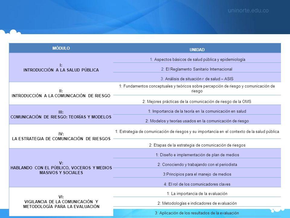 MÓDULO UNIDAD I: INTRODUCCIÓN A LA SALUD PÚBLICA 1: Aspectos básicos de salud pública y epidemiología 2: El Reglamento Sanitario Internacional 3: Anál