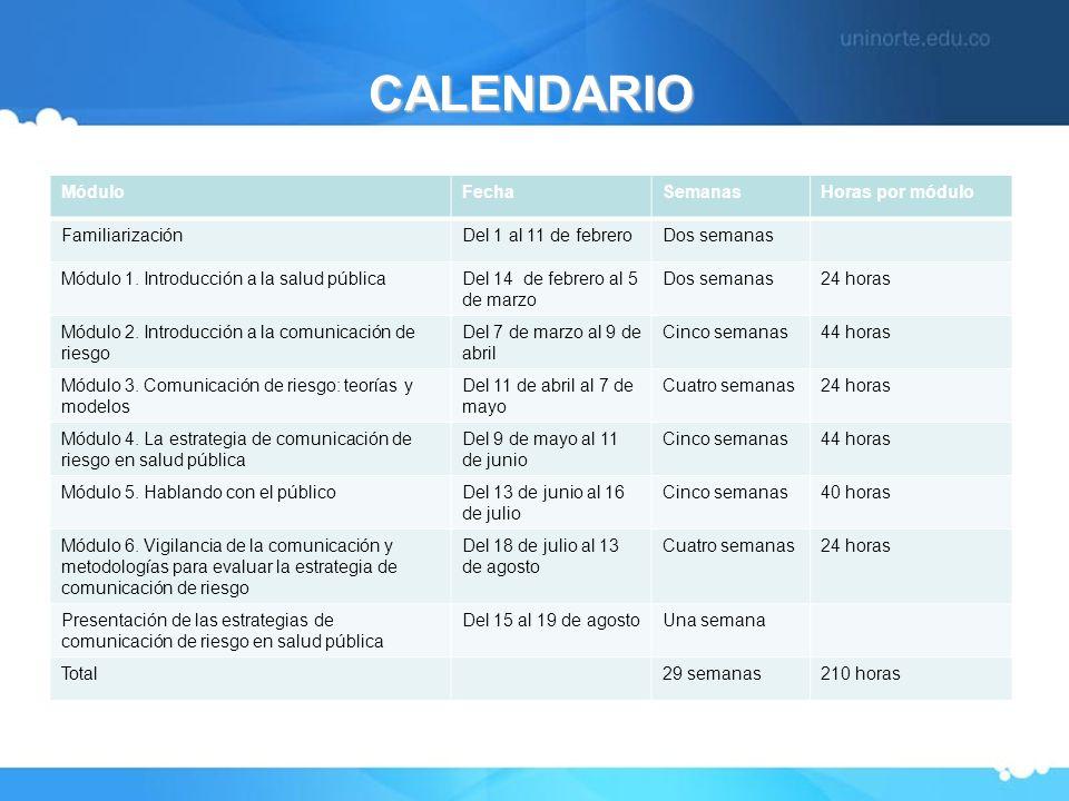 MóduloFechaSemanasHoras por módulo FamiliarizaciónDel 1 al 11 de febreroDos semanas Módulo 1. Introducción a la salud públicaDel 14 de febrero al 5 de