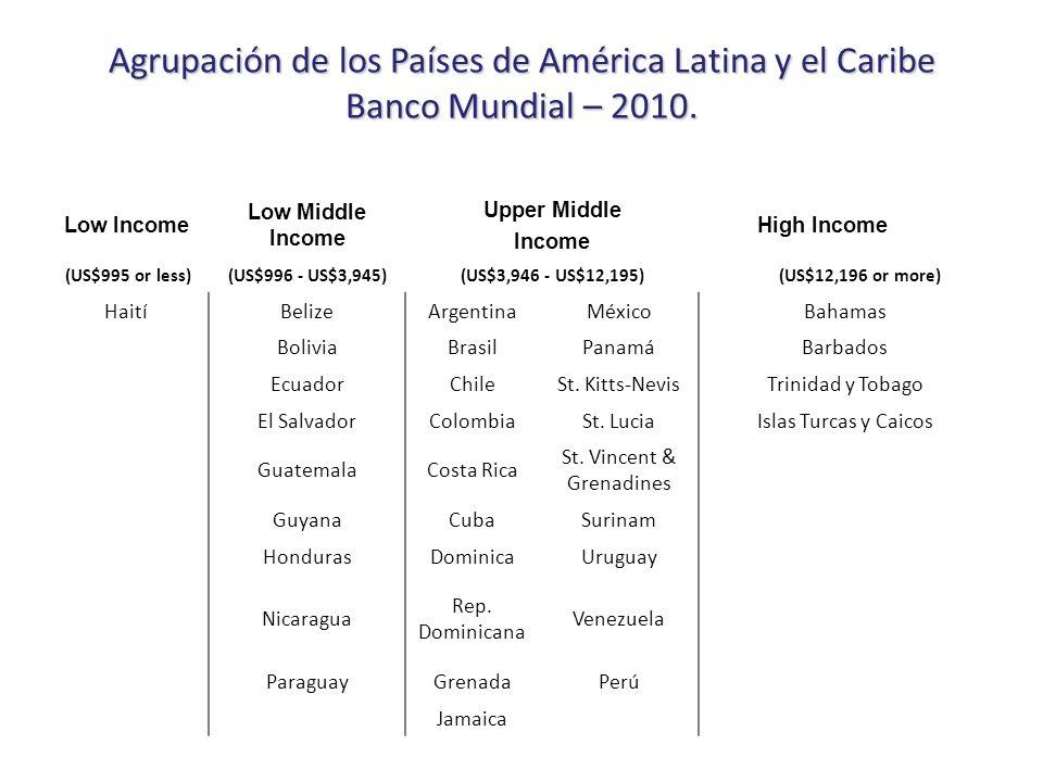 Agrupación de los Países de América Latina y el Caribe Banco Mundial – 2010.