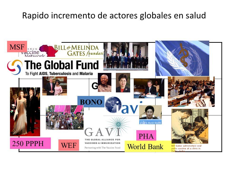 Rapido incremento de actores globales en salud G8 BONO MSF 250 PPPH WEF PHA World Bank