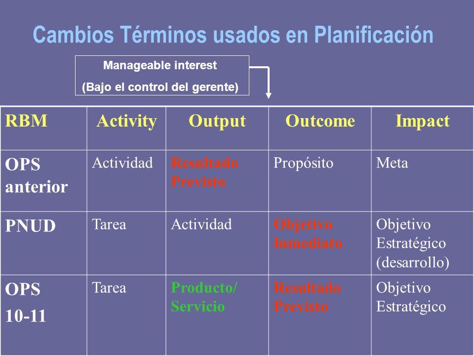 Cambios Términos usados en Planificación RBMActivityOutputOutcomeImpact OPS anterior ActividadResultado Previsto PropósitoMeta PNUD TareaActividadObje