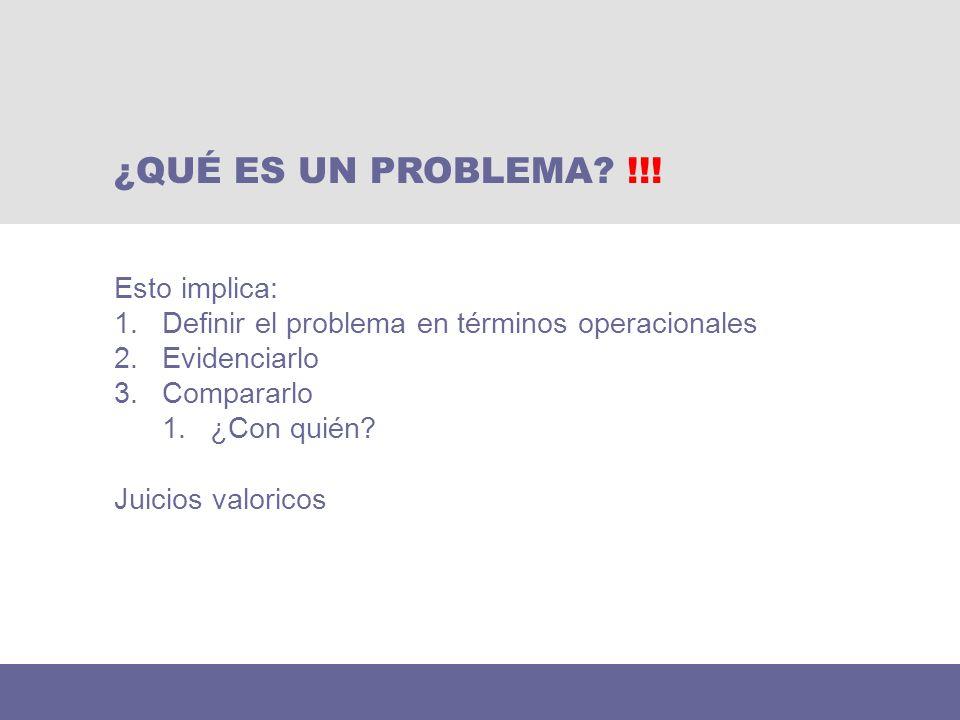 Esto implica: 1.Definir el problema en términos operacionales 2.Evidenciarlo 3.Compararlo 1.¿Con quién? Juicios valoricos ¿QUÉ ES UN PROBLEMA? !!!