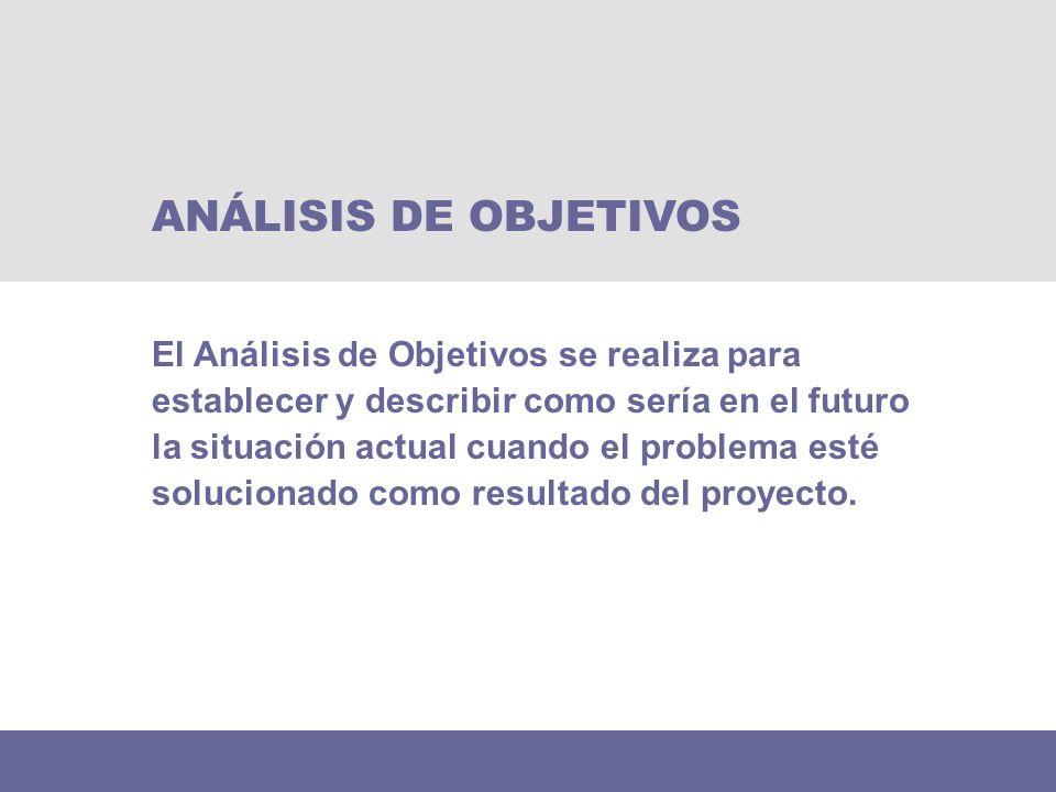 El Análisis de Objetivos se realiza para establecer y describir como sería en el futuro la situación actual cuando el problema esté solucionado como r