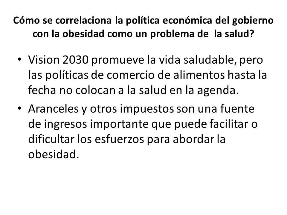 Cómo se correlaciona la política económica del gobierno con la obesidad como un problema de la salud.