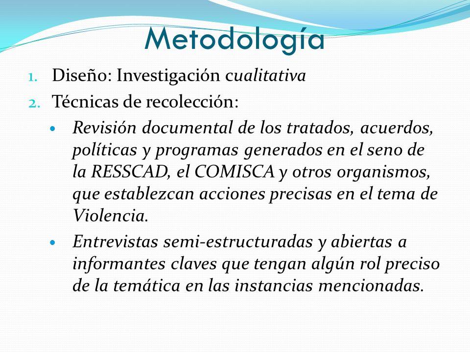 Metodología 1. Diseño: Investigación cualitativa 2. Técnicas de recolección: Revisión documental de los tratados, acuerdos, políticas y programas gene