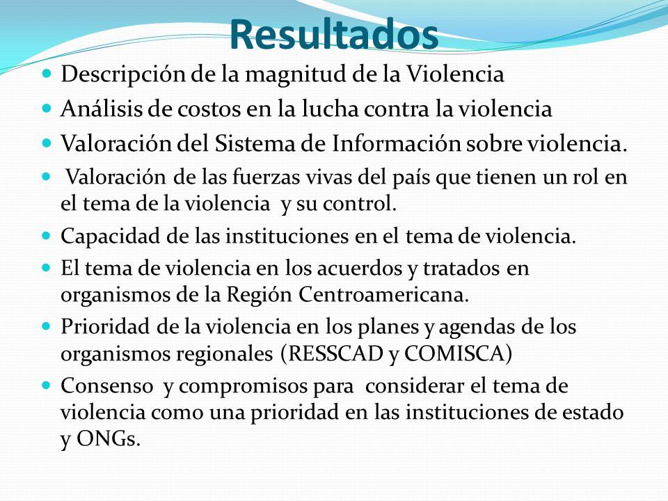 Resultados Descripción de la magnitud de la Violencia Análisis de costos en la lucha contra la violencia Valoración del Sistema de Información sobre v