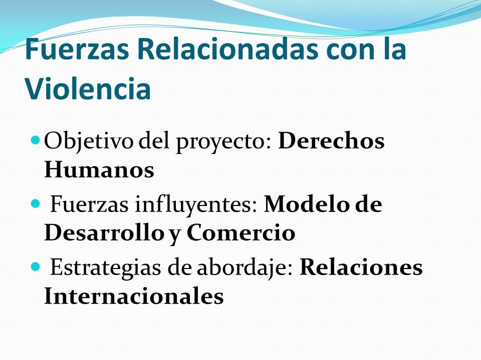 Fuerzas Relacionadas con la Violencia Objetivo del proyecto: Derechos Humanos Fuerzas influyentes: Modelo de Desarrollo y Comercio Estrategias de abor